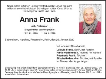 AnnaFrank